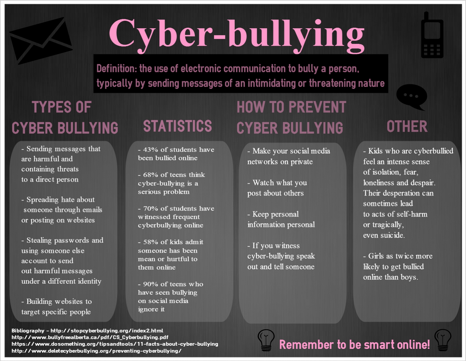 thesis statements on cyber bullying We feature thesis statements, outlines, and lists of sources for finding information the title of the web page is cyber bullying: information and resources.